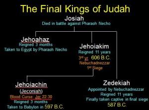 Final Kings